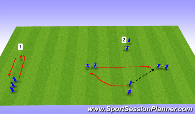 Football/Soccer Session Plan Drill (Colour): I - Change of directions + Tech WU
