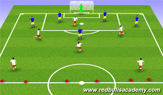Football/Soccer Session Plan Drill (Colour): Phase progressing intio free play