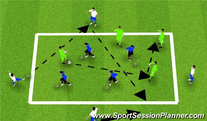 Football/Soccer Session Plan Drill (Colour): Xavi, Messi, Iniesta