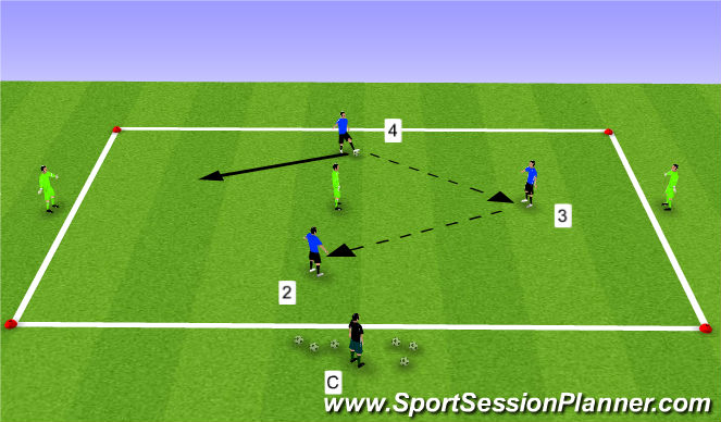 Football/Soccer Session Plan Drill (Colour): Teaching the game