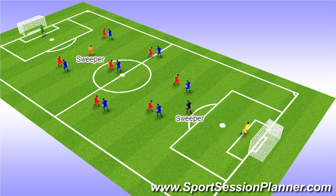 Football/Soccer Session Plan Drill (Colour): Man for Man Game