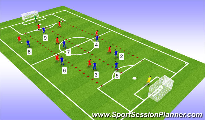 Football/Soccer Session Plan Drill (Colour): 4 Zone Game