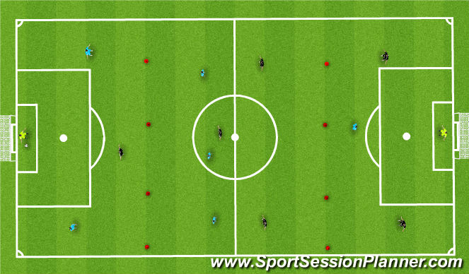 Football/Soccer Session Plan Drill (Colour): 3 zone functional