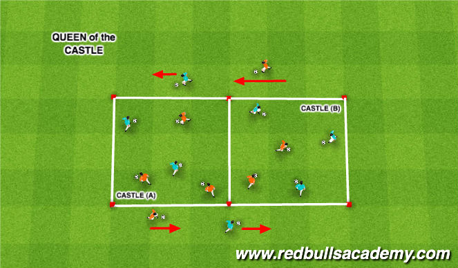 Football/Soccer Session Plan Drill (Colour): Queen of the Castle
