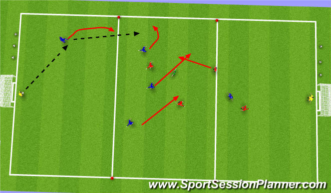 Football/Soccer Session Plan Drill (Colour): Small sided game with a progression
