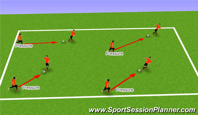 Football/Soccer Session Plan Drill (Colour): Defending 1