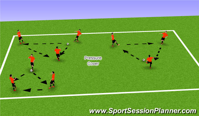 Football/Soccer Session Plan Drill (Colour): Defending 2
