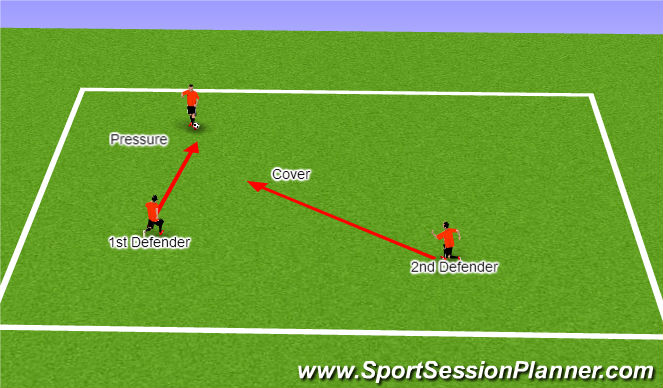 Football/Soccer Session Plan Drill (Colour): Defending 3