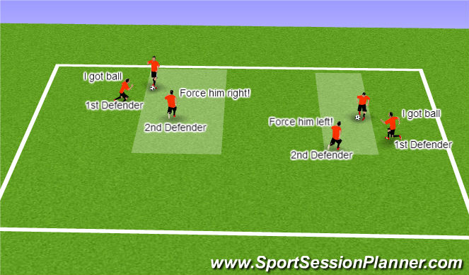Football/Soccer Session Plan Drill (Colour): Defending 4
