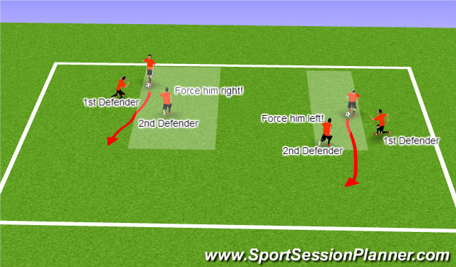 Football/Soccer Session Plan Drill (Colour): Defending 5