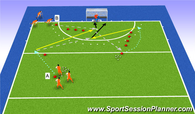 Hockey Session Plan Drill (Colour): backhand/forehand