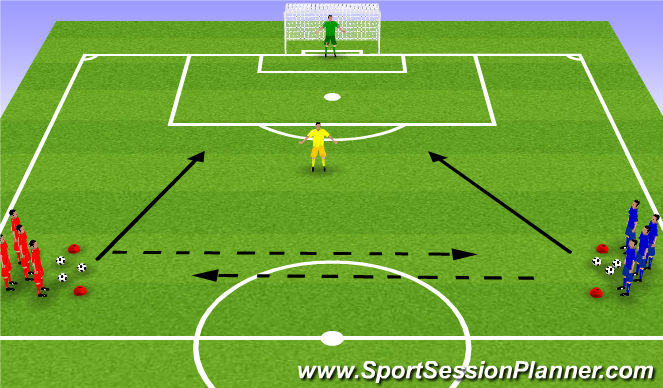 Football/Soccer Session Plan Drill (Colour): Attack/Finish