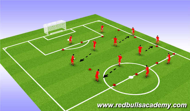 Football/Soccer Session Plan Drill (Colour): Warm up: Technical