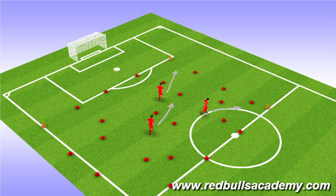 Football/Soccer Session Plan Drill (Colour): Dribbling and receiving: Technical
