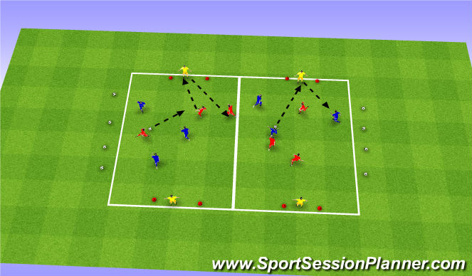 Football/Soccer Session Plan Drill (Colour): Block practice