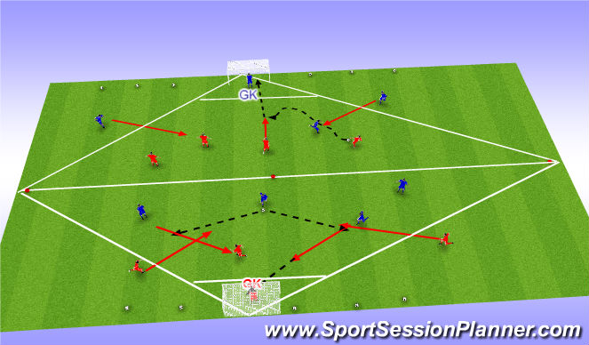 Football/Soccer Session Plan Drill (Colour): Blocked practice