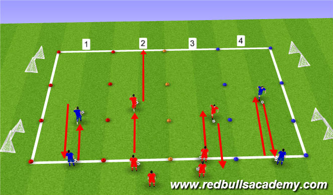 Football/Soccer Session Plan Drill (Colour): Activity 1- no pressure