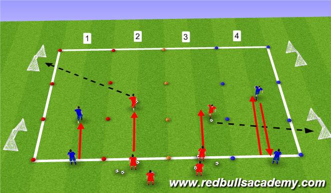 Football/Soccer Session Plan Drill (Colour): Activity 2- semi pressure