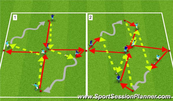 Football/Soccer Session Plan Drill (Colour): Dutch Diamond