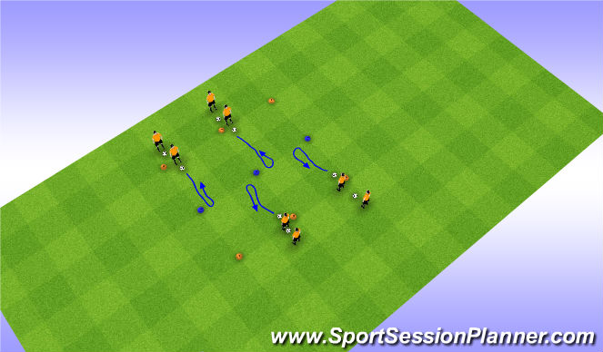 Football/Soccer Session Plan Drill (Colour): Stat/oef 2