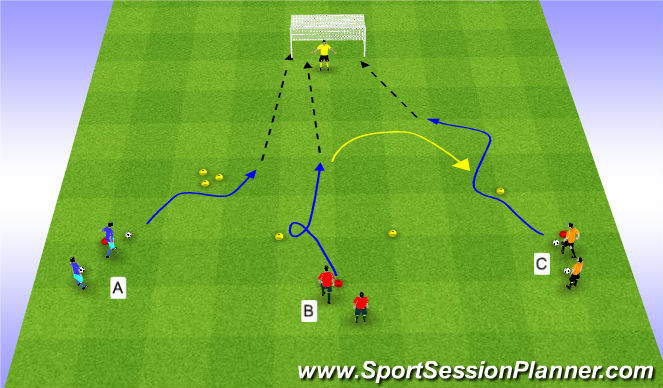 Football/Soccer Session Plan Drill (Colour): Stat/oef 5