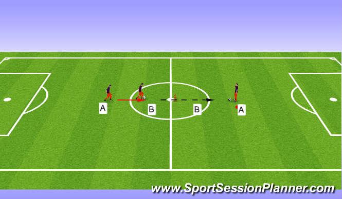 Fútbol Ejercicio del Plan de Sesiones (Color): Presición en el pase