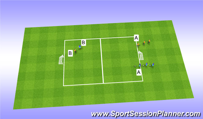 Football/Soccer Session Plan Drill (Colour): Alternatief station/oefening