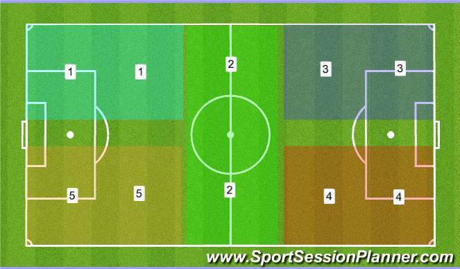 Football/Soccer Session Plan Drill (Colour): Veldindeling