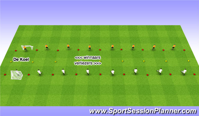 Football/Soccer Session Plan Drill (Colour): KC 1:1