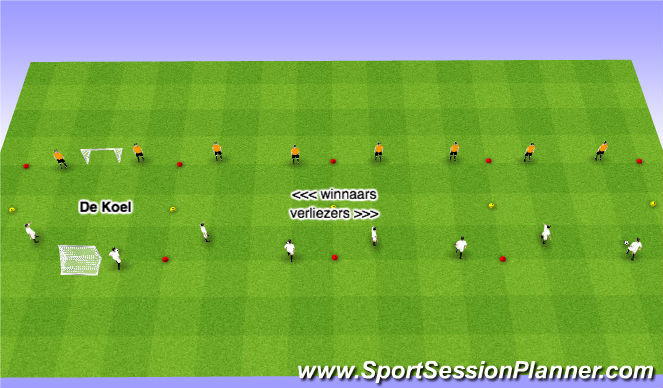 Football/Soccer Session Plan Drill (Colour): KC 2:2