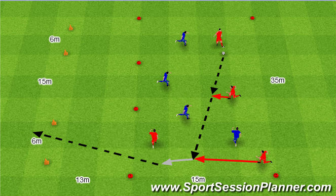 Football/Soccer Session Plan Drill (Colour): Długie podania z pomocy.