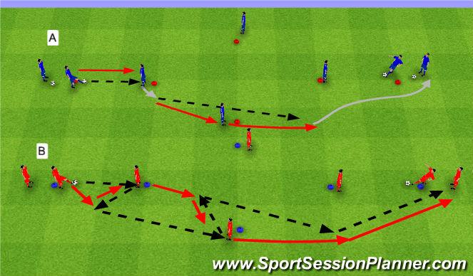Football/Soccer Session Plan Drill (Colour): Passing Drill. Ćwiczenie z podaniem.