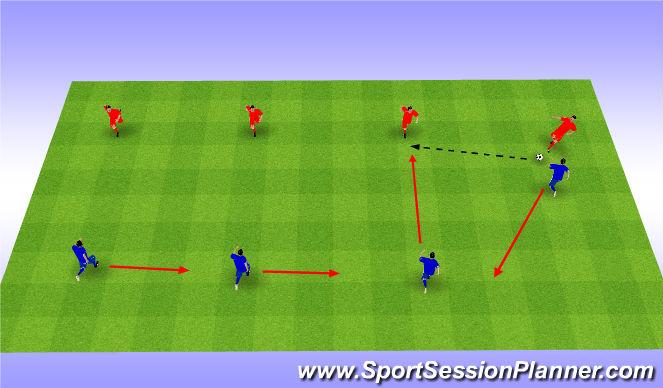 Football/Soccer Session Plan Drill (Colour): Przesuwanie 4 w linii