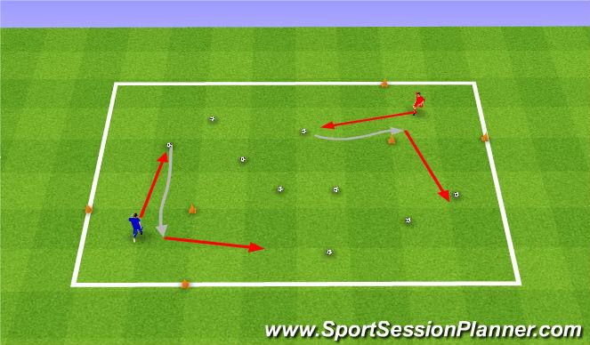 Football/Soccer Session Plan Drill (Colour): Robbers. Złodzieje.
