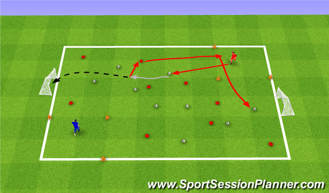 Football/Soccer Session Plan Drill (Colour): Shooting game. Strzały.