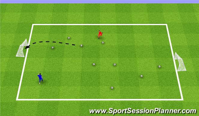 Football/Soccer Session Plan Drill (Colour): Control and shoot. Przyjęcie i strzały.