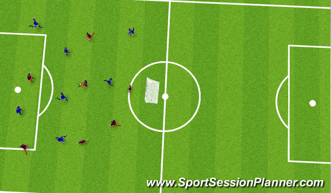 Football/Soccer Session Plan Drill (Colour): Juego