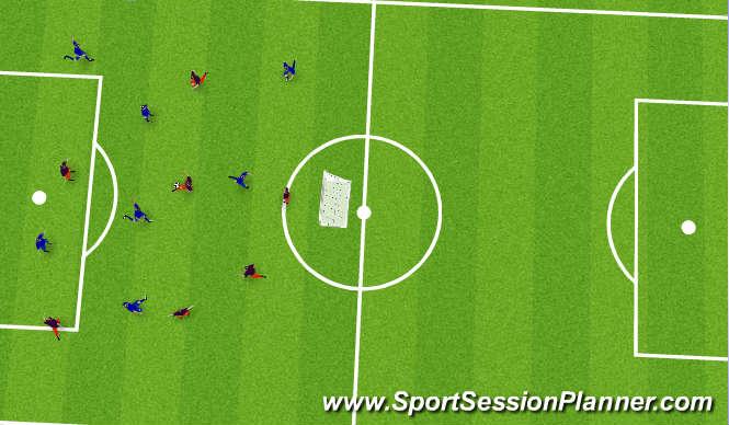 Fútbol Ejercicio del Plan de Sesiones (Color): Juego