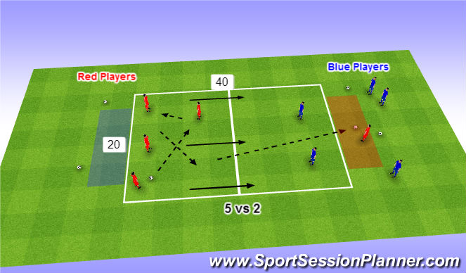 Football/Soccer Session Plan Drill (Colour): target zone