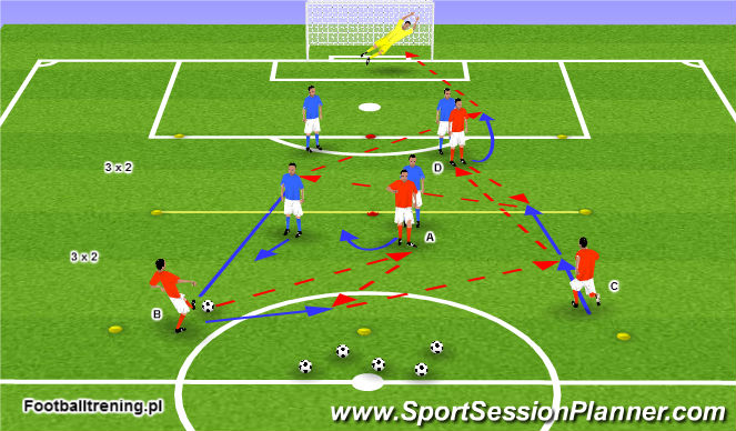 Football/Soccer Session Plan Drill (Colour): 3 x 2 i 3 x 2