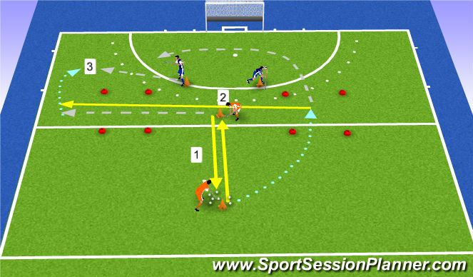 Hockey Session Plan Drill (Colour): 2v1 verleggen