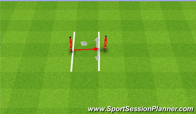 Football/Soccer Session Plan Drill (Colour): Odbiór niczyjej piłki.