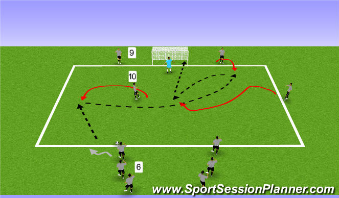 Football/Soccer Session Plan Drill (Colour): P/R/F