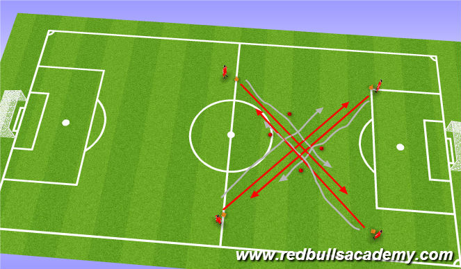 Football/Soccer Session Plan Drill (Colour): Dribbling to penetrate