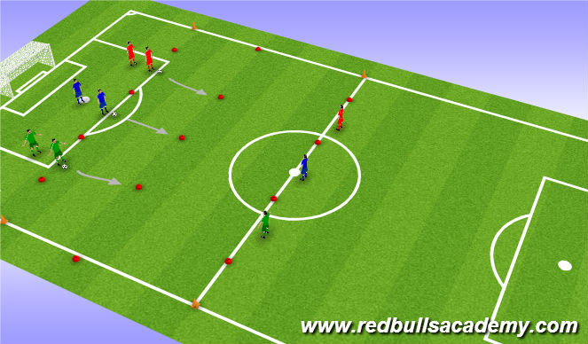 Football/Soccer Session Plan Drill (Colour): Beating defender off dribble