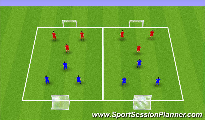Football/Soccer Session Plan Drill (Colour): 3v3 Scrimmages