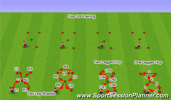 Football/Soccer Session Plan Drill (Colour): Five Dot Training