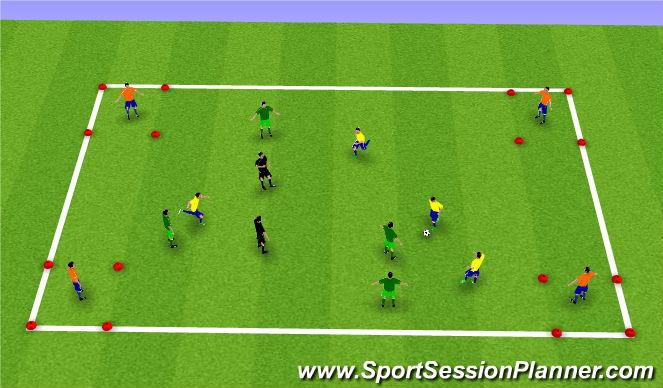 Football/Soccer Session Plan Drill (Colour): Four Corner Possession Game