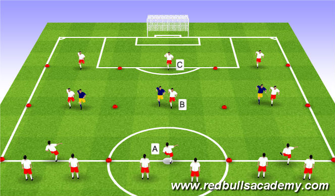 Football/Soccer Session Plan Drill (Colour): Technical Semi/Unopposed