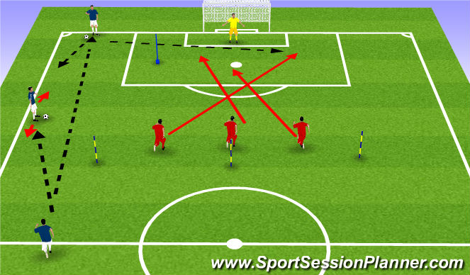 Football/Soccer Session Plan Drill (Colour): crossing and finishing session